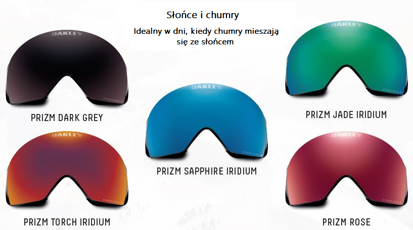 Prizm Oakley shields for sunny and cloudy weather