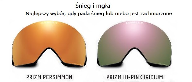 Prizm shields for difficult, snowy weather conditions and fog