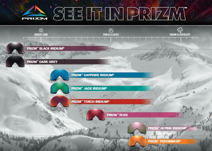 Types of shields for Prizm SNOW winter goggles